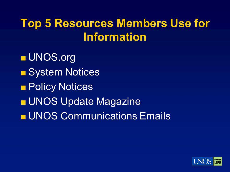 Top 5 Resources Members Use for Information UNOS.org System Notices Policy Notices UNOS Update Magazine UNOS Communications Emails