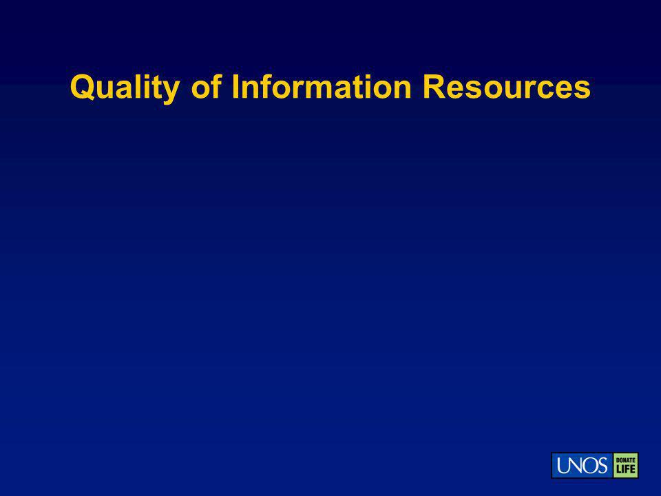 Quality of Information Resources