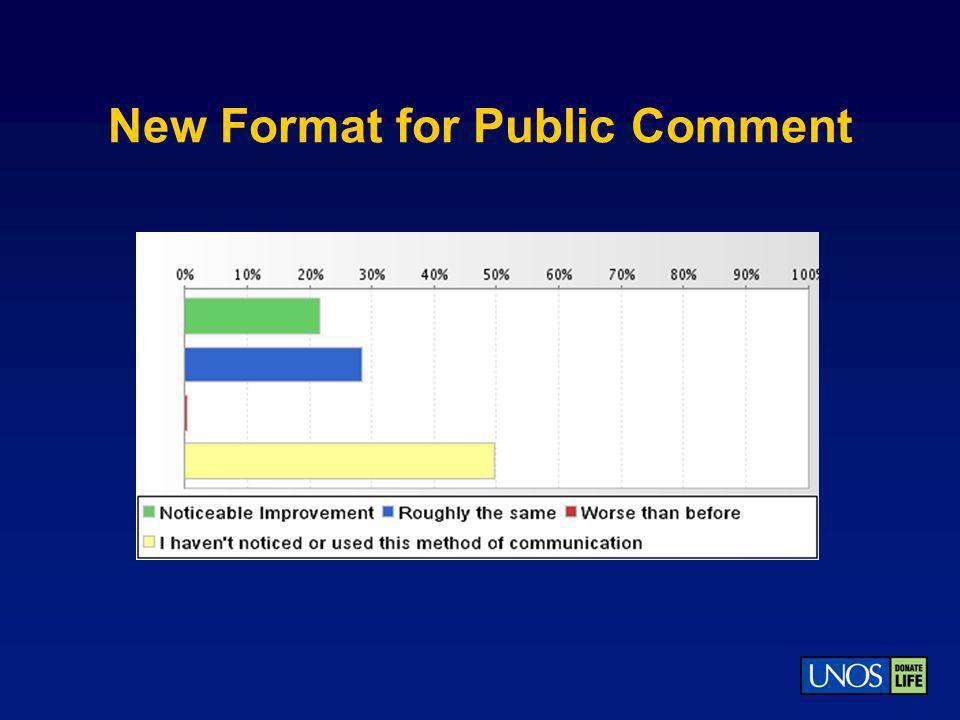 New Format for Public Comment