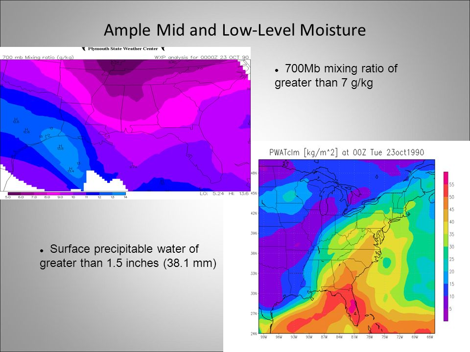 Ample Mid and Low-Level Moisture 700Mb mixing ratio of greater than 7 g/kg Surface precipitable water of greater than 1.5 inches (38.1 mm)