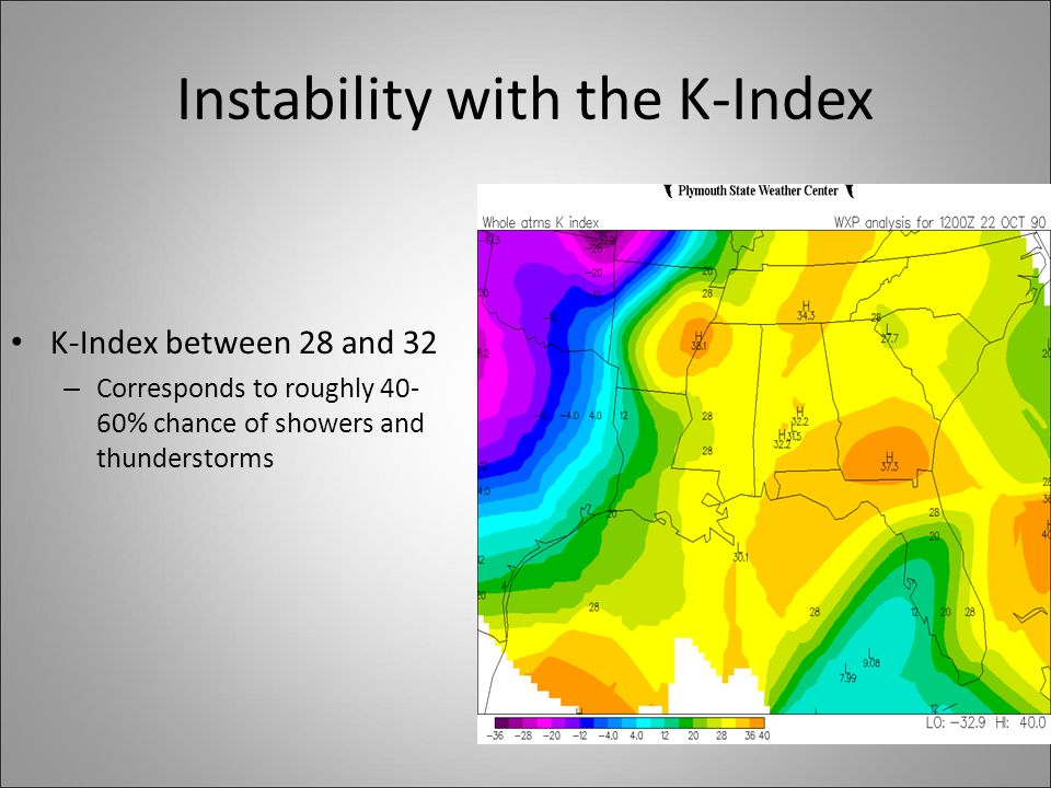 Instability with the K-Index K-Index between 28 and 32 – Corresponds to roughly 40- 60% chance of showers and thunderstorms