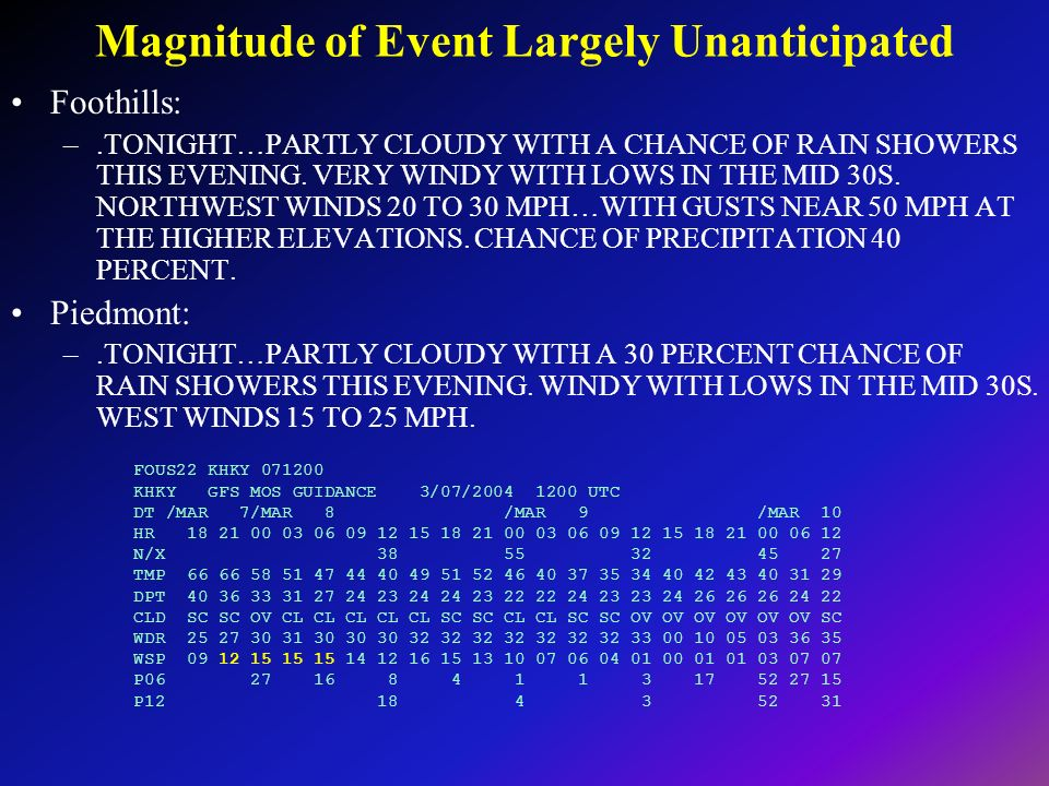 Magnitude of Event Largely Unanticipated Foothills: –.TONIGHT…PARTLY CLOUDY WITH A CHANCE OF RAIN SHOWERS THIS EVENING.