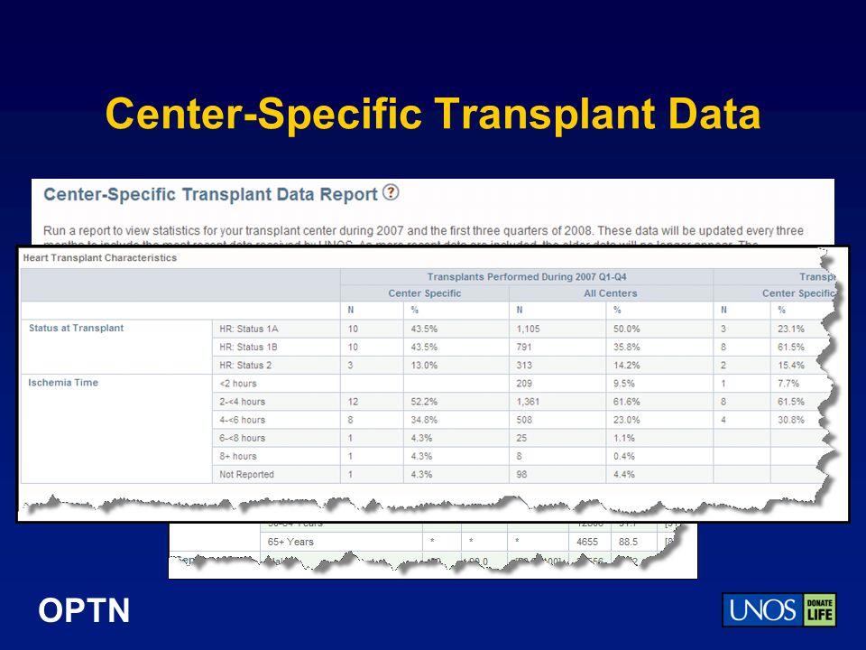 OPTN Center-Specific Transplant Data