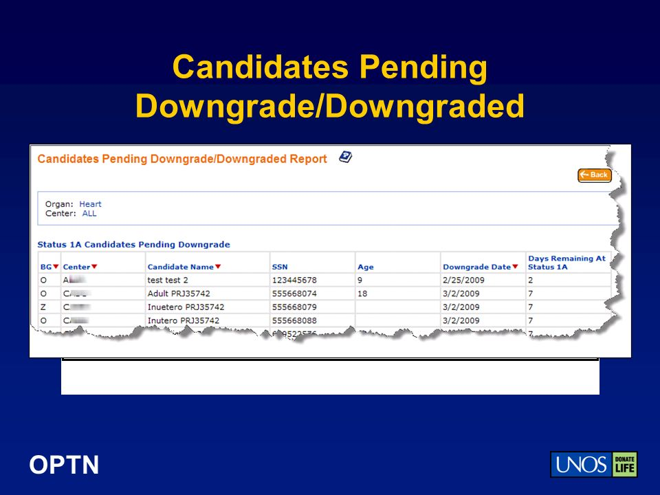 OPTN Candidates Pending Downgrade/Downgraded