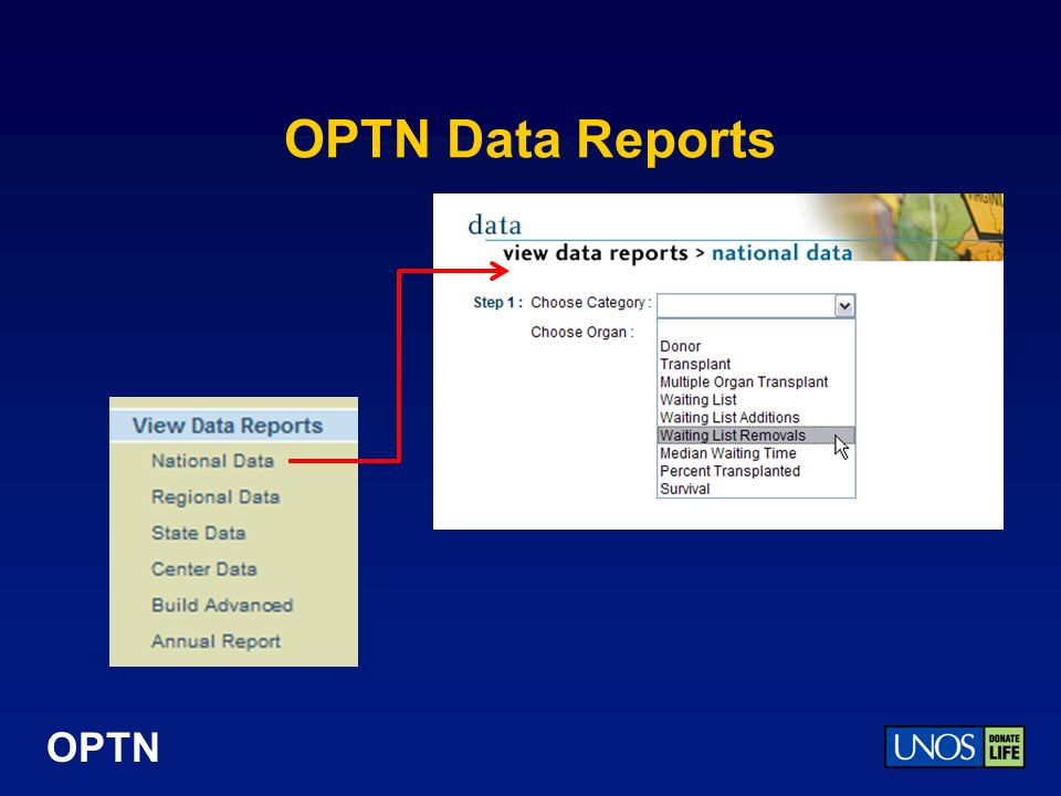 OPTN OPTN Data Reports