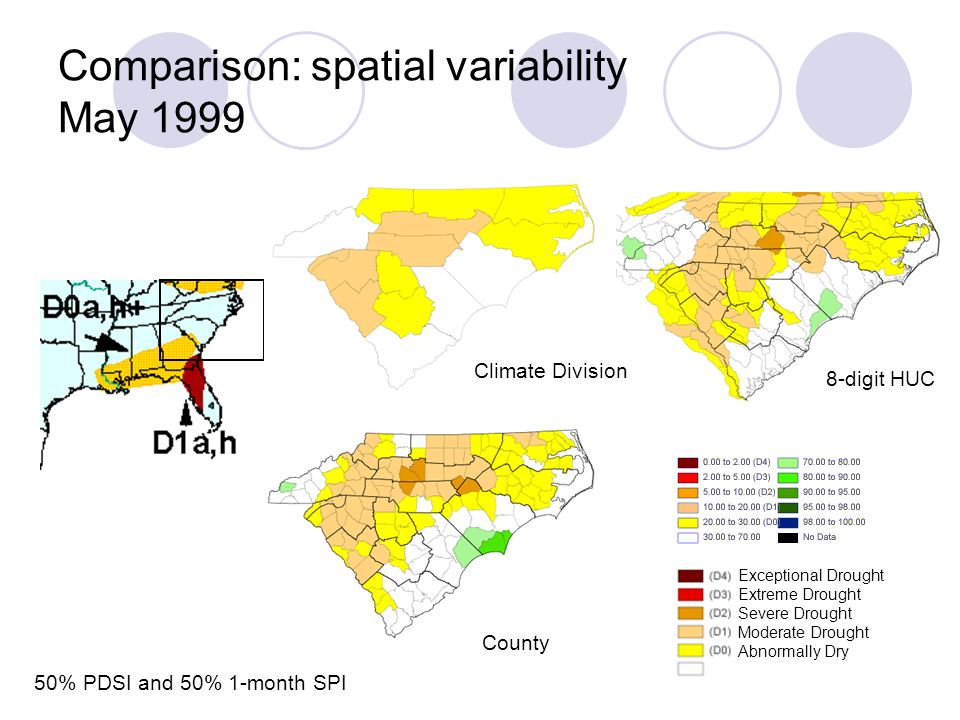 Comparison: spatial variability May 1999 50% PDSI and 50% 1-month SPI Climate Division 8-digit HUC County Exceptional Drought Extreme Drought Severe Drought Moderate Drought Abnormally Dry