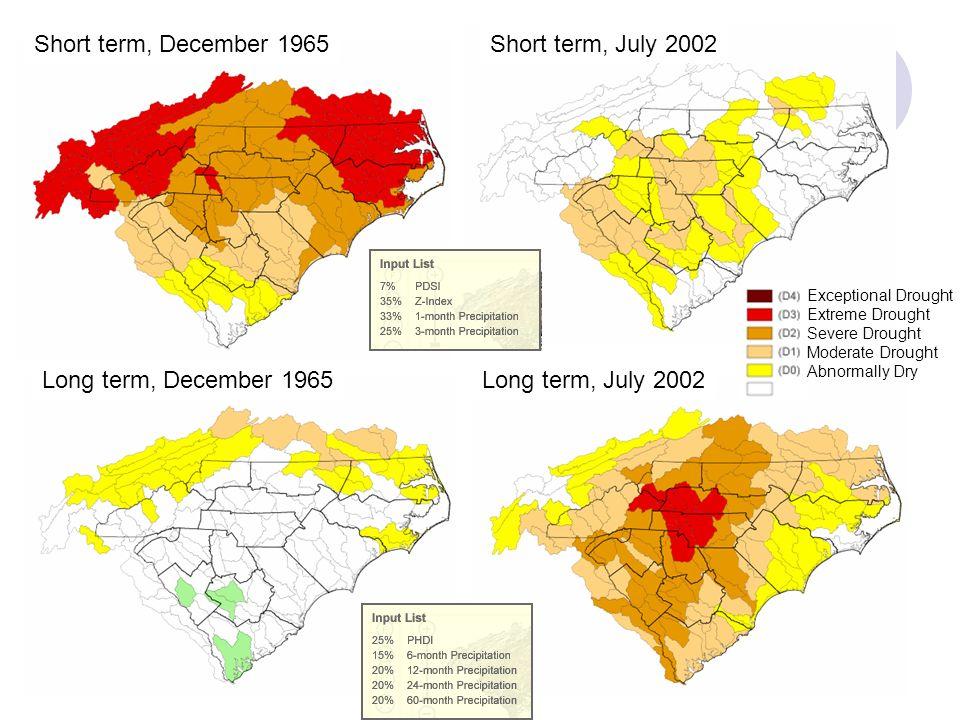 Long term, July 2002Long term, December 1965 Short term, December 1965Short term, July 2002 Exceptional Drought Extreme Drought Severe Drought Moderate Drought Abnormally Dry