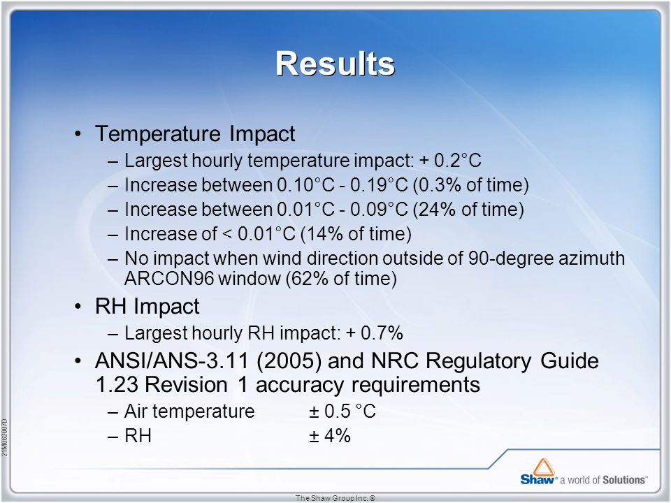 21M062007D The Shaw Group Inc. ® Results Temperature Impact –Largest hourly temperature impact: + 0.2°C –Increase between 0.10°C - 0.19°C (0.3% of tim