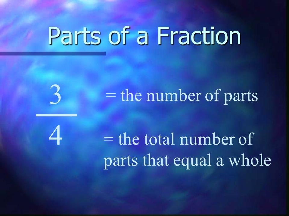Parts of a Fraction 3 4 = numerator = denominator