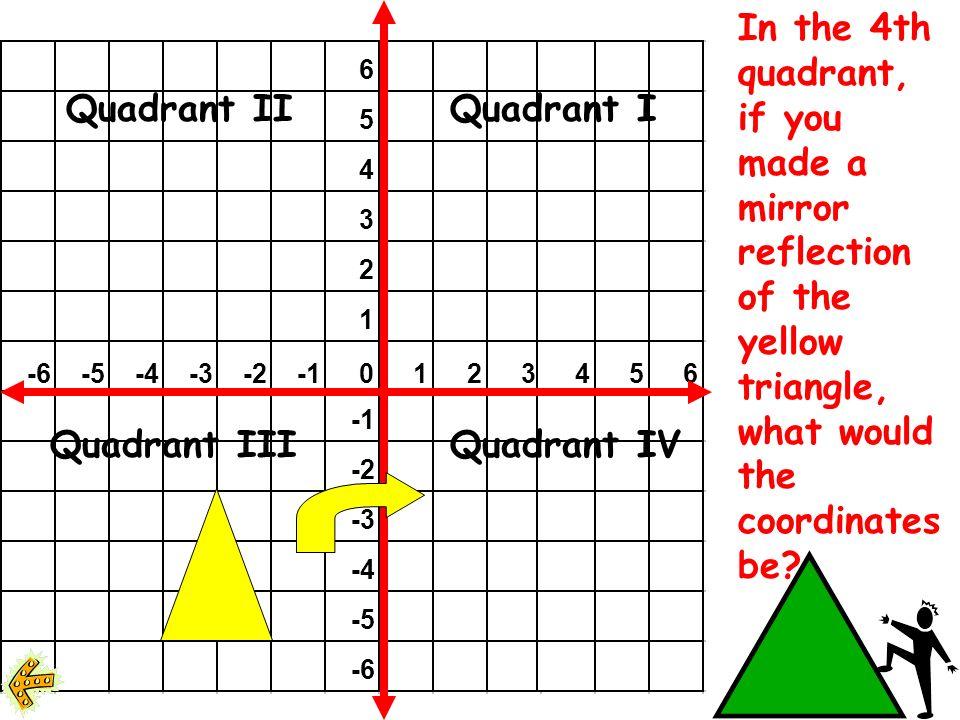6 5 4 3 2 1 -6-5-4-3-20123456 -2 -3 -4 -5 -6 (-2, 4) (3, 4) (3,-1) (-2,-1) START