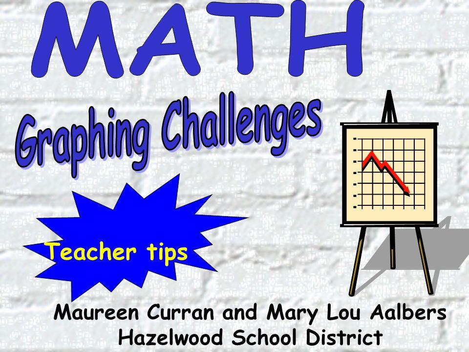 Maureen Curran and Mary Lou Aalbers Hazelwood School District Teacher tips