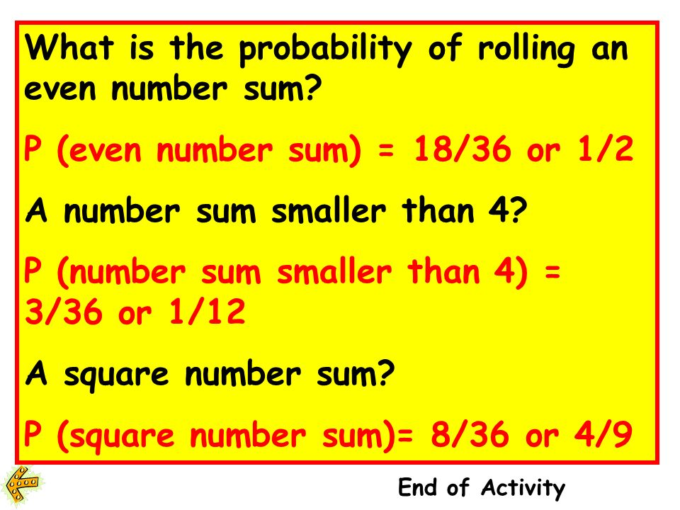 What is the probability of rolling an even number sum? A number sum smaller than 4? A square number sum? Write like a mathematician in your journal, s