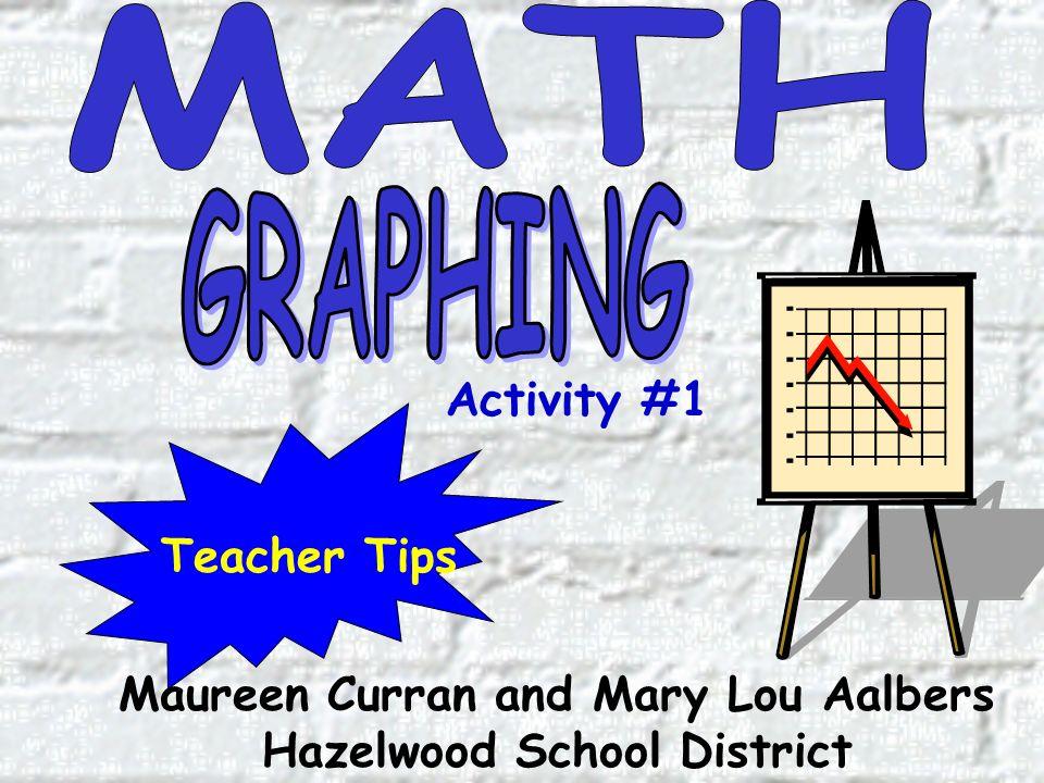 Maureen Curran and Mary Lou Aalbers Hazelwood School District Teacher Tips Activity #1