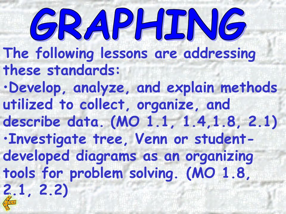 The following lessons are addressing these standards: Develop, analyze, and explain methods utilized to collect, organize, and describe data.