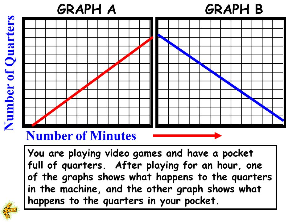 Now Presenting~ GRAPHING ACTIVITY #1