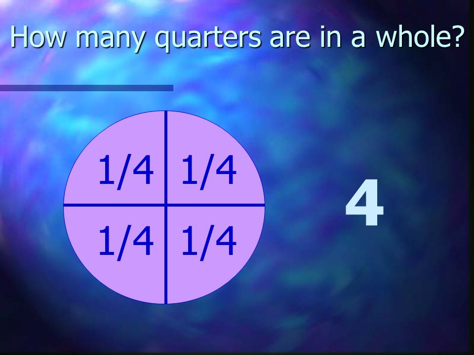 How many quarters are in a whole? 4 1/4