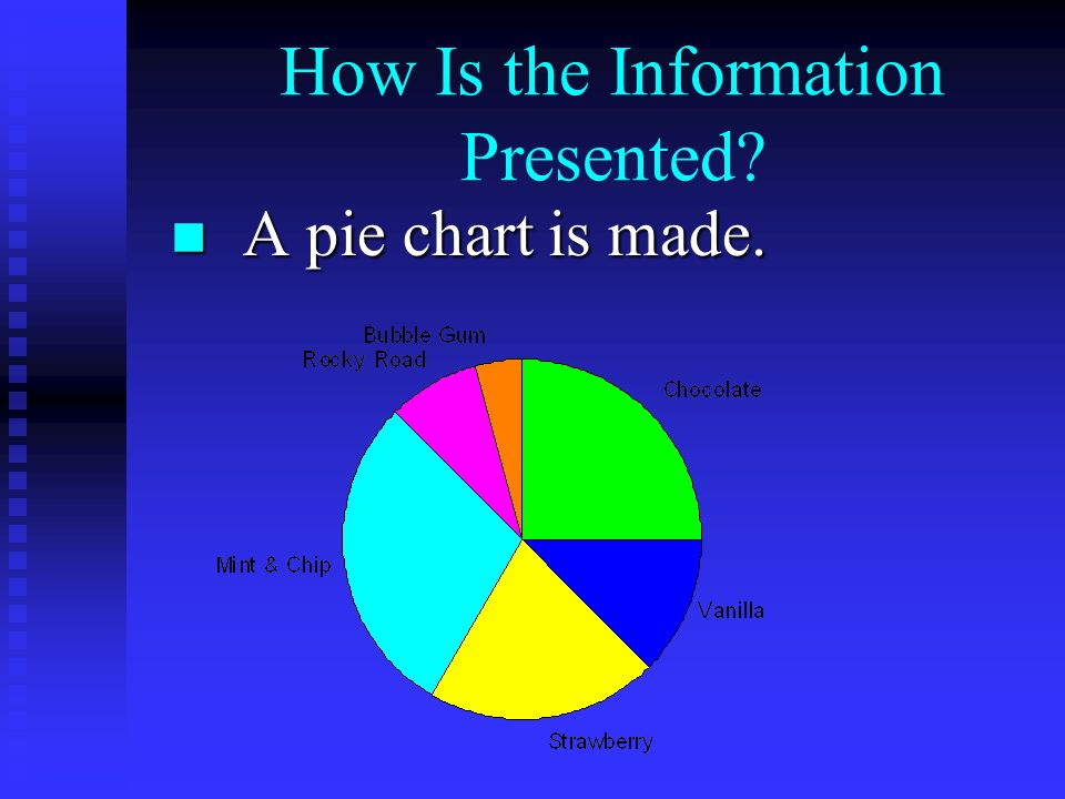 How Is the Information Presented A pie chart is made. A pie chart is made.