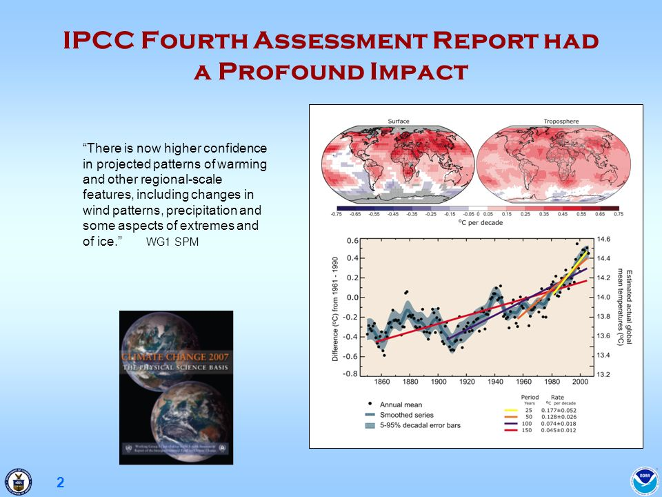 2 IPCC Fourth Assessment Report had a Profound Impact There is now higher confidence in projected patterns of warming and other regional-scale features, including changes in wind patterns, precipitation and some aspects of extremes and of ice.