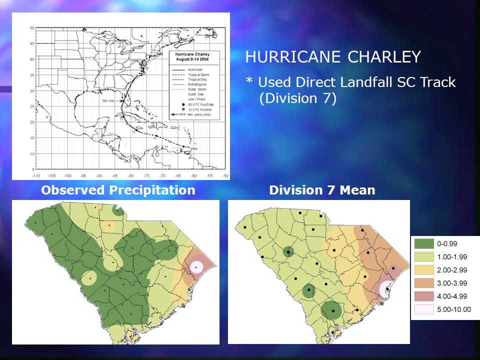 HURRICANE CHARLEY * Used Direct Landfall SC Track (Division 7) Observed PrecipitationDivision 7 Mean