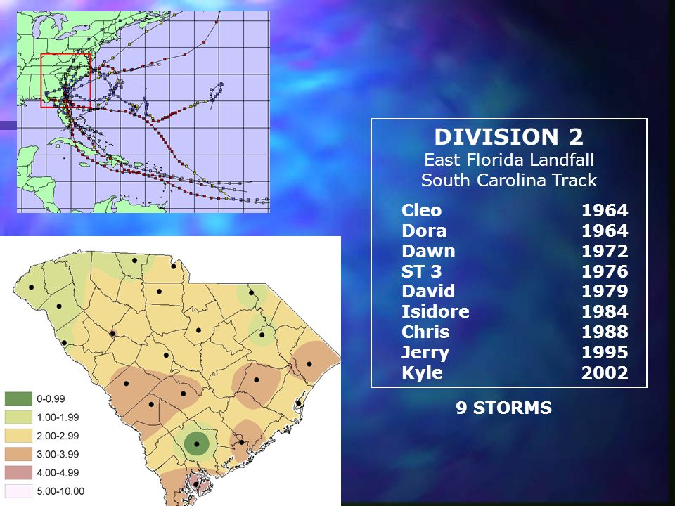 DIVISION 2 East Florida Landfall South Carolina Track Cleo1964 Dora1964 Dawn1972 ST 31976 David1979 Isidore1984 Chris1988 Jerry1995 Kyle2002 9 STORMS