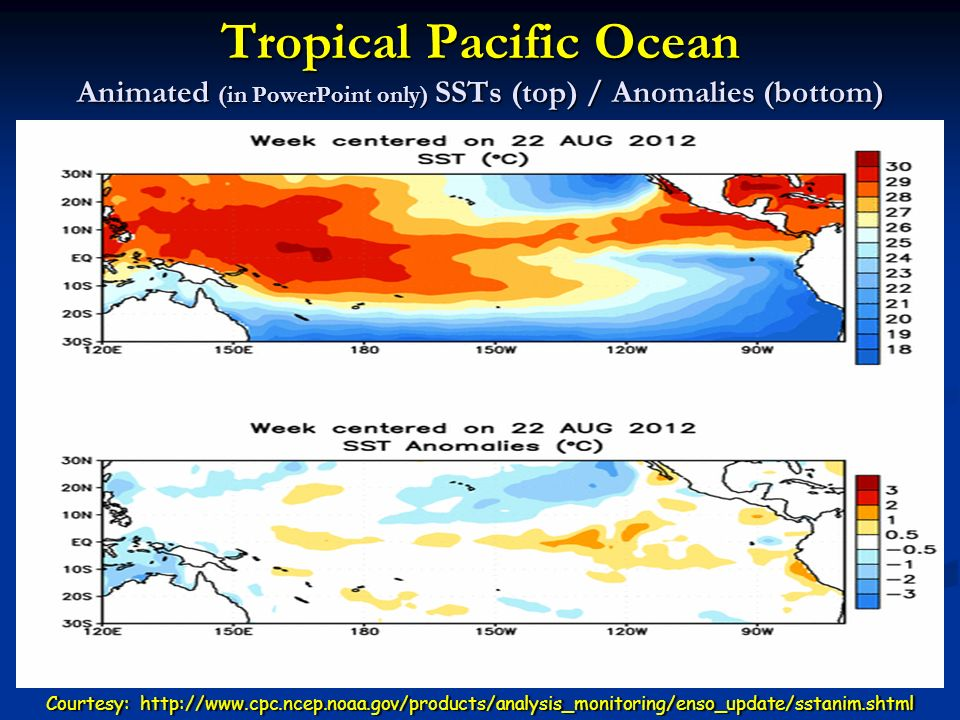 Tropical Pacific Ocean Animated (in PowerPoint only) SSTs (top) / Anomalies (bottom) Courtesy: http://www.cpc.ncep.noaa.gov/products/analysis_monitoring/enso_update/sstanim.shtmlCourtesy: http://www.cpc.ncep.noaa.gov/products/analysis_monitoring/enso_update/sstanim.shtml