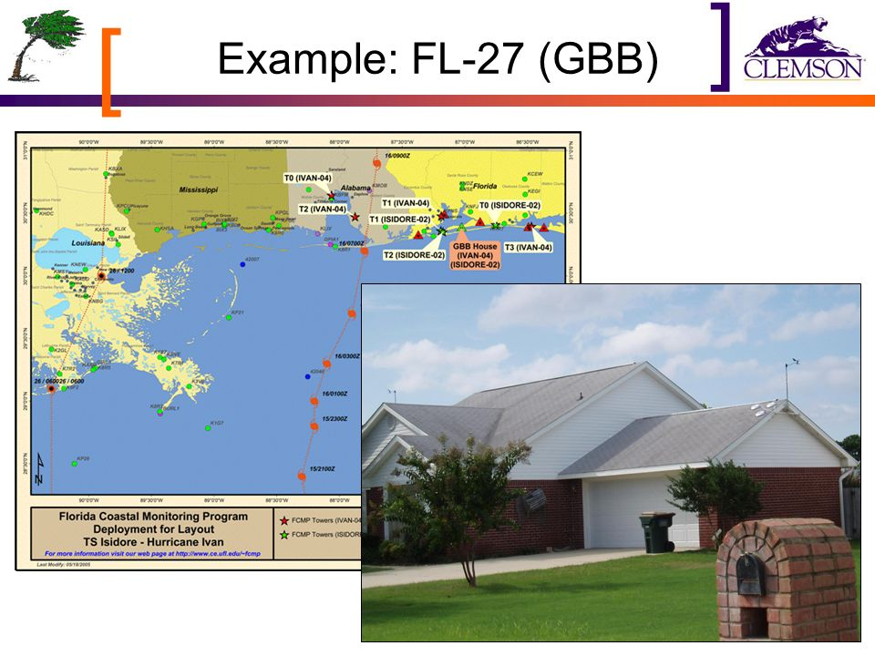 [ ] Example: FL-27 (GBB)