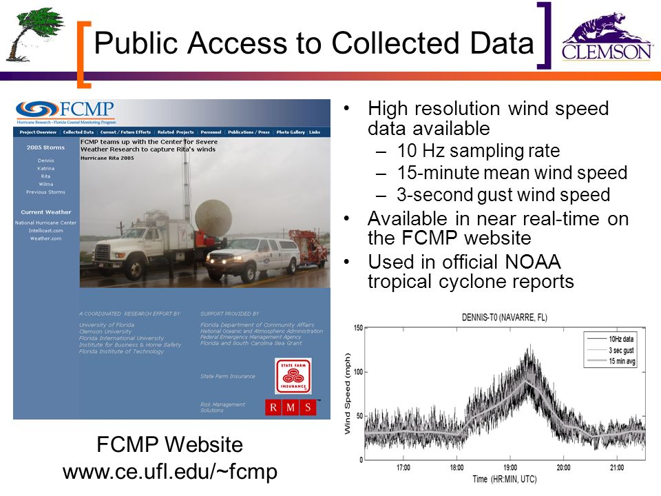 [ ] Public Access to Collected Data High resolution wind speed data available –10 Hz sampling rate –15-minute mean wind speed –3-second gust wind speed Available in near real-time on the FCMP website Used in official NOAA tropical cyclone reports FCMP Website www.ce.ufl.edu/~fcmp
