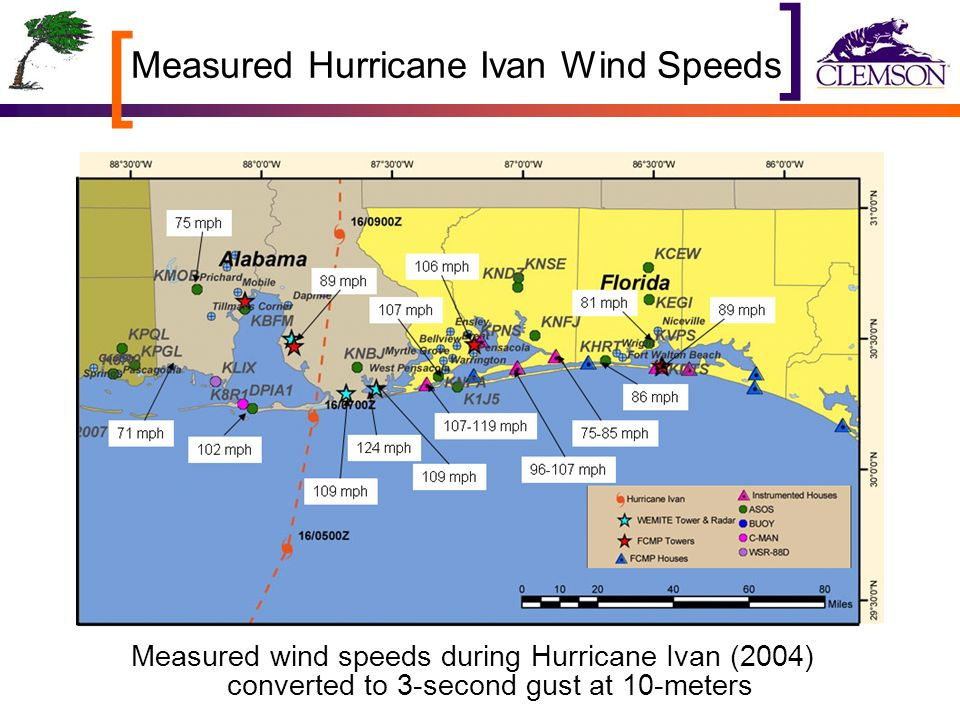 [ ] Measured Hurricane Ivan Wind Speeds Measured wind speeds during Hurricane Ivan (2004) converted to 3-second gust at 10-meters