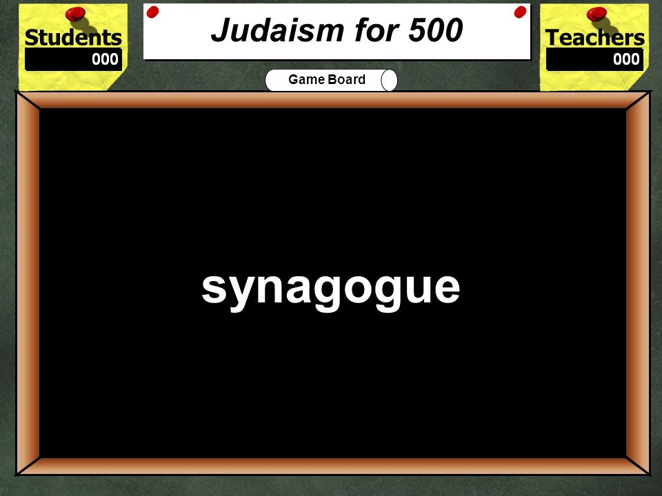 StudentsTeachers Game Board What book serves as a guide to the civil and religious laws of Judaism.