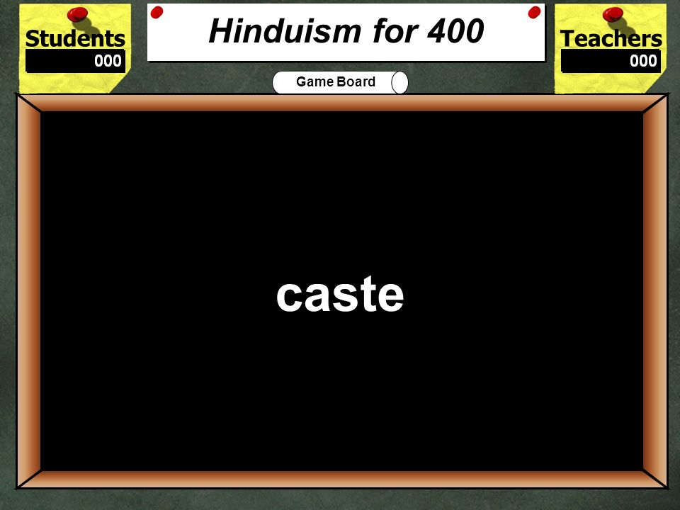 StudentsTeachers Game Board Hinduism is a belief in one god or many gods.