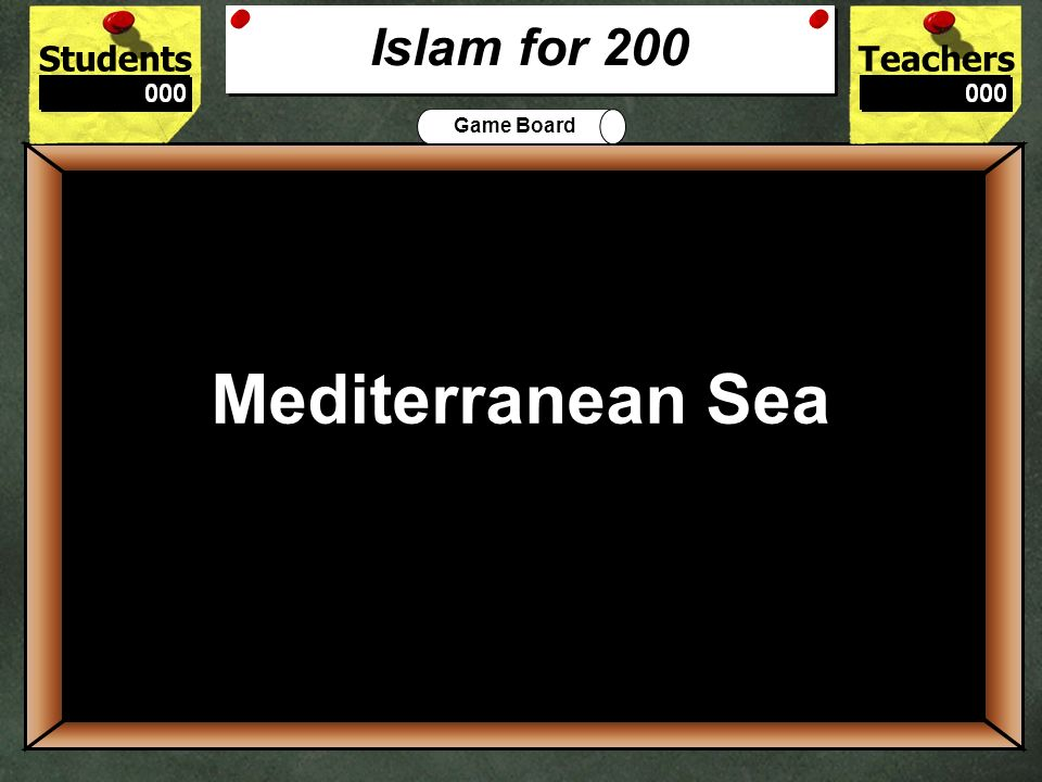 StudentsTeachers Game Board Islam began with what prophet 100 Muhammad Islam for 100