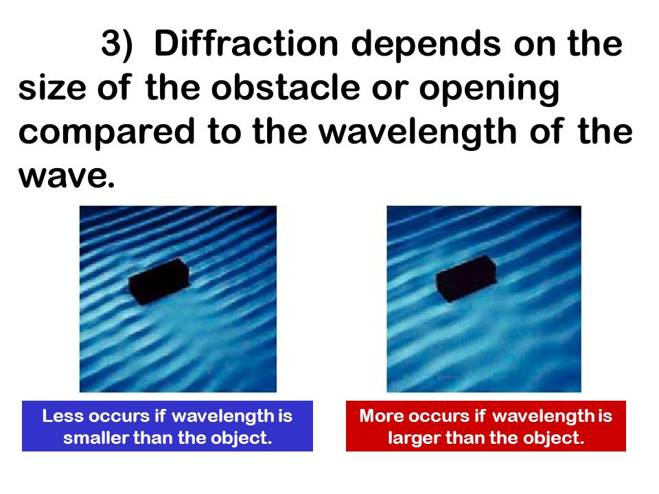3) Diffraction depends on the size of the obstacle or opening compared to the wavelength of the wave. Less occurs if wavelength is smaller than the ob