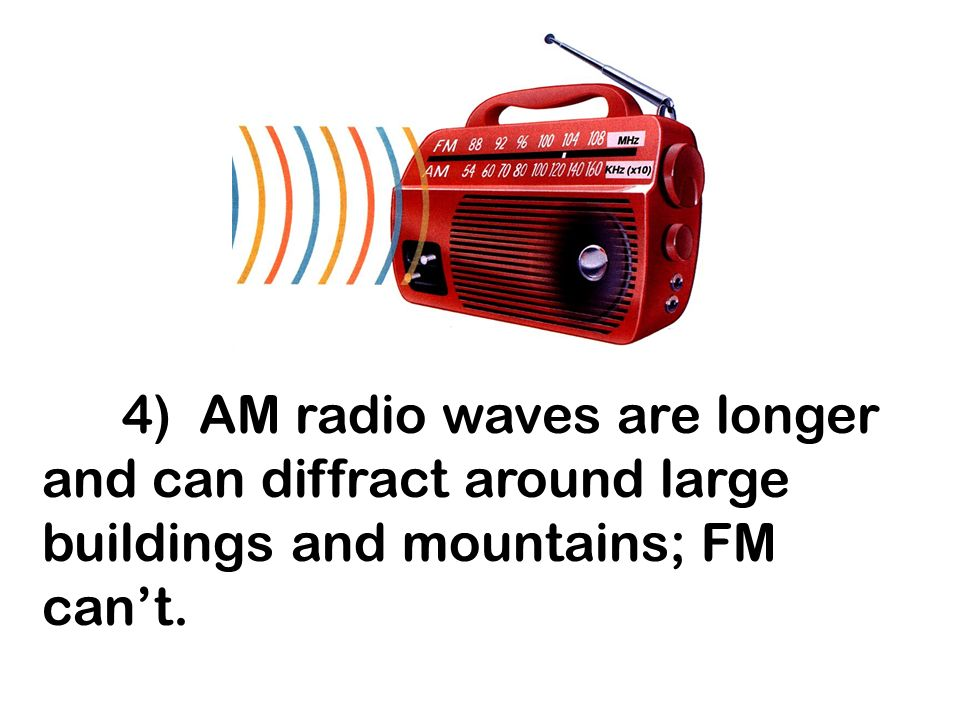 4) AM radio waves are longer and can diffract around large buildings and mountains; FM cant.