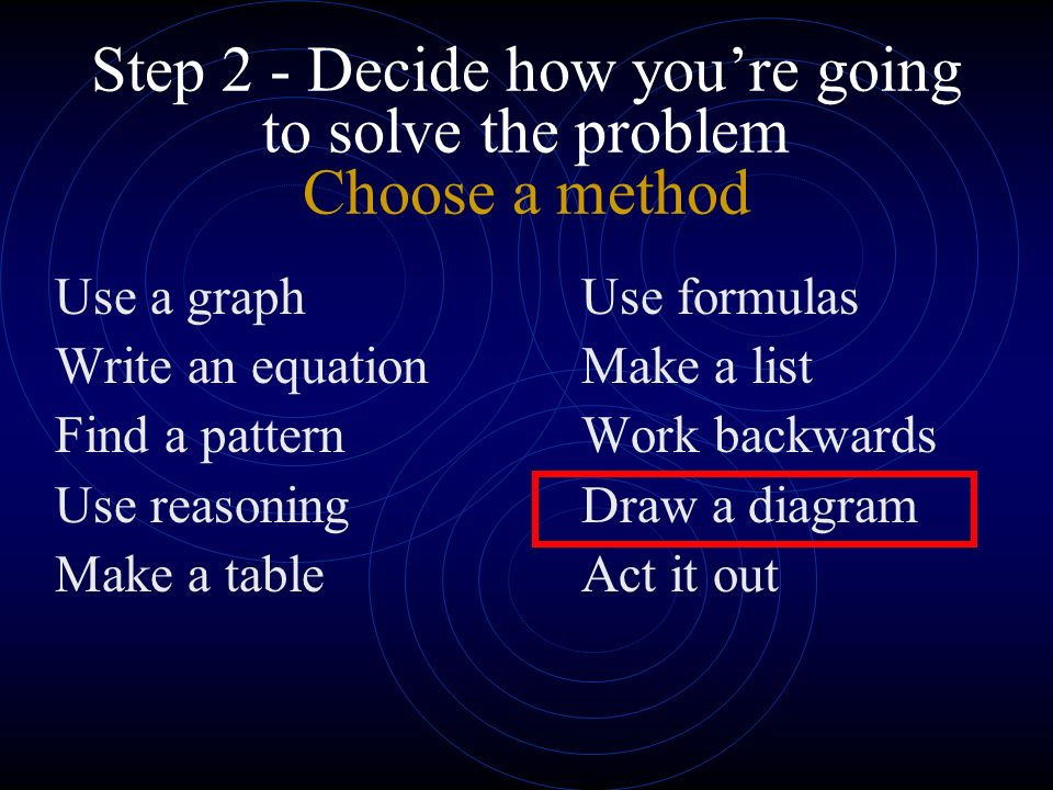 Step 2 - Decide how youre going to solve the problem Choose a method Use a graphUse formulas Write an equationMake a list Find a patternWork backwards Use reasoningDraw a diagram Make a tableAct it out