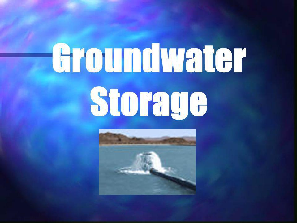 -Some water remains underground as groundwater. -Some water returns to surface at springs or low spots downhill.