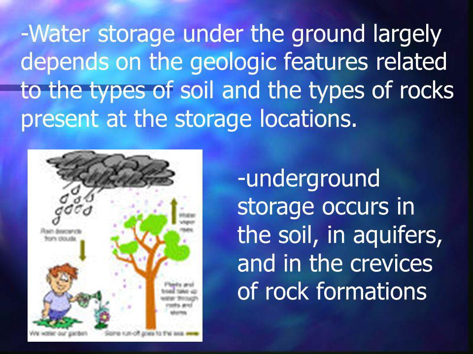 -then stored underground in rock crevices and in the pores of geologic materials that make up the Earth's crust - water seeps downward underground int