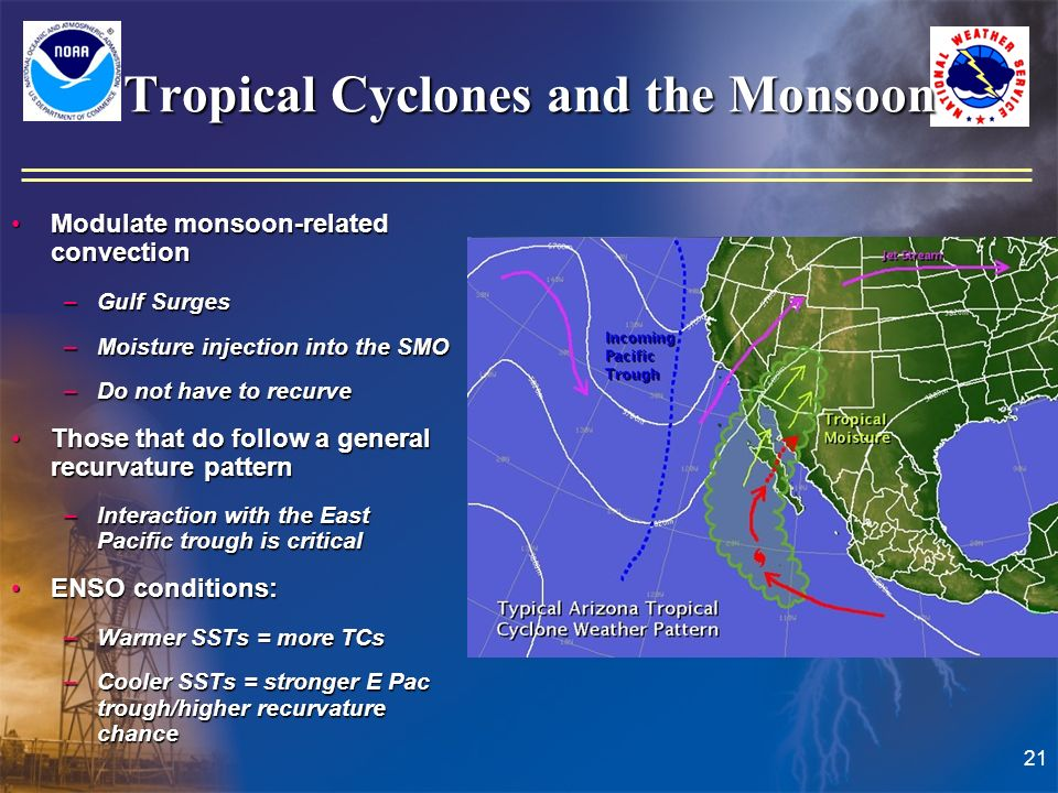 21 Tropical Cyclones and the Monsoon Modulate monsoon-related convectionModulate monsoon-related convection –Gulf Surges –Moisture injection into the