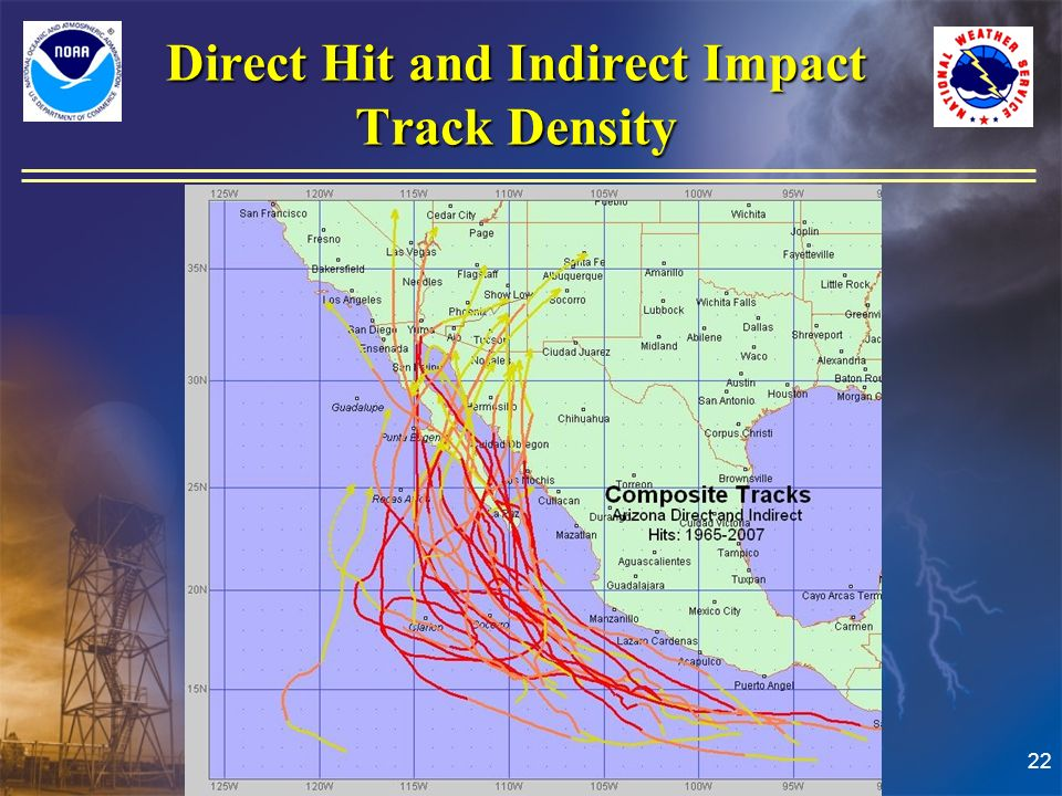 22 Direct Hit and Indirect Impact Track Density