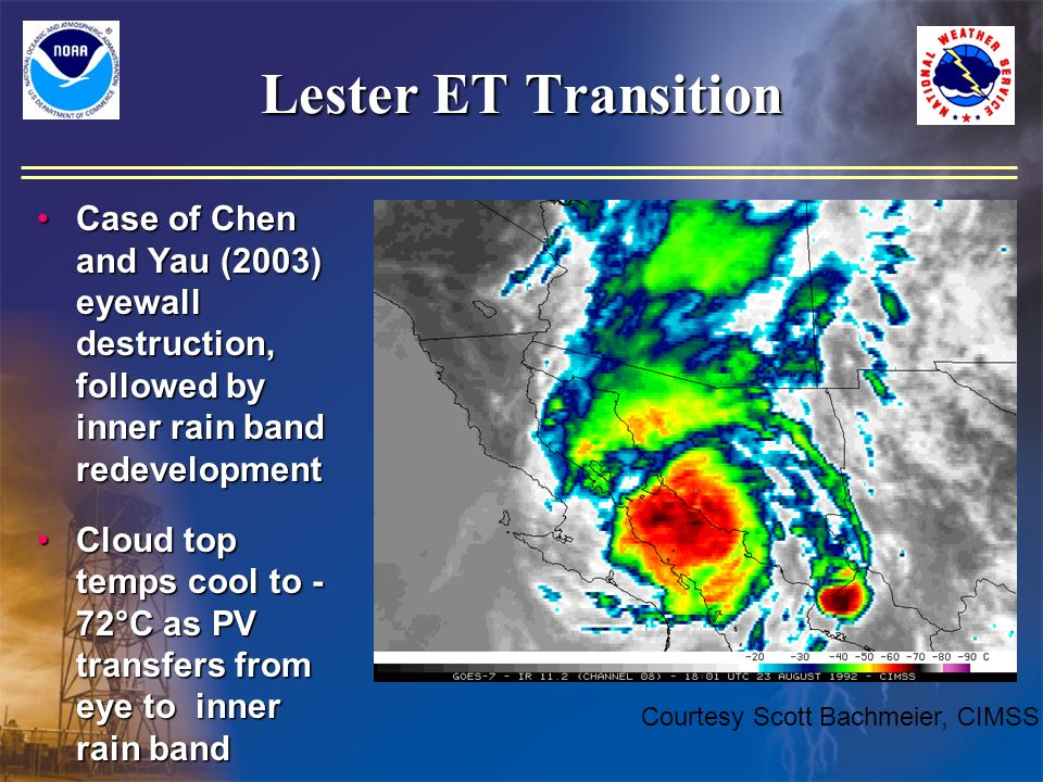 Lester ET Transition Case of Chen and Yau (2003) eyewall destruction, followed by inner rain band redevelopmentCase of Chen and Yau (2003) eyewall des