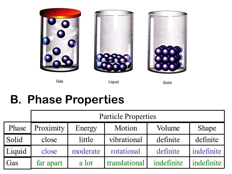 B. Phase Properties Phase Particle Properties ProximityEnergyMotionVolumeShape Solid Liquid Gas closelittlevibrationaldefinite closemoderaterotational
