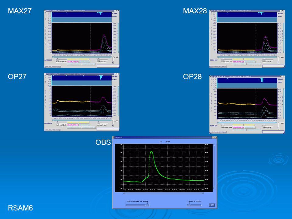 MAX27MAX28 OP27OP28 OBS RSAM6