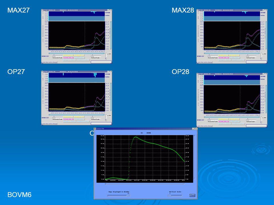 MAX27MAX28 OP27OP28 OBS BOVM6