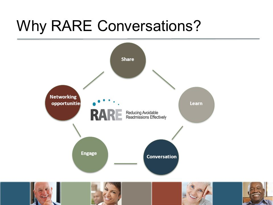Why RARE Conversations? Networking opportunities Share Learn Conversation Engage