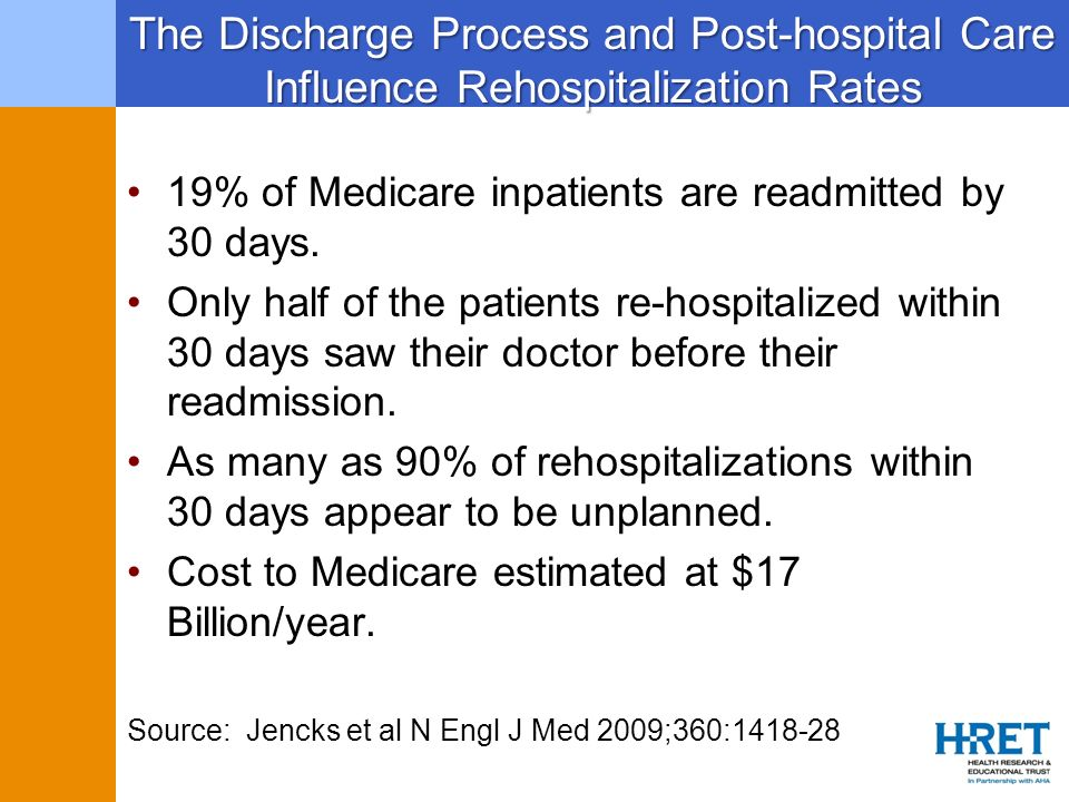 The Discharge Process and Post-hospital Care Influence Rehospitalization Rates 19% of Medicare inpatients are readmitted by 30 days. Only half of the