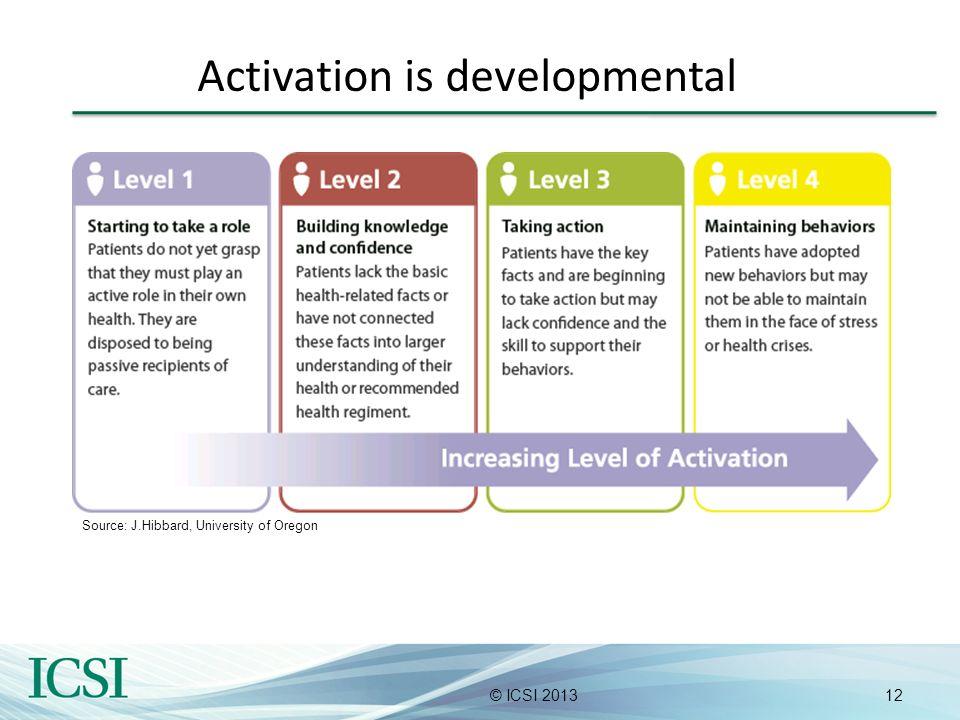 12© ICSI 2013 Activation is developmental Source: J.Hibbard, University of Oregon
