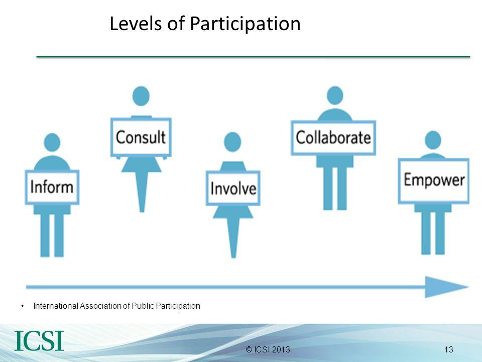 13© ICSI 2013 Levels of Participation International Association of Public Participation