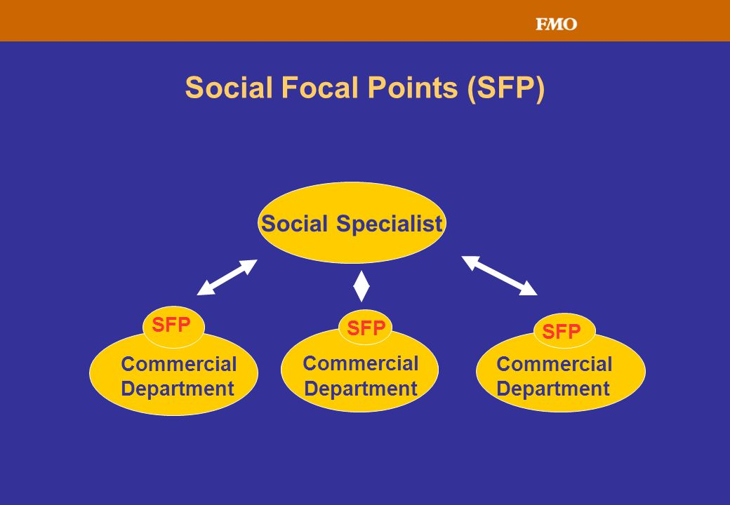 Social Focal Points (SFP) Social Specialist Commercial Department SFP Commercial Department SFP