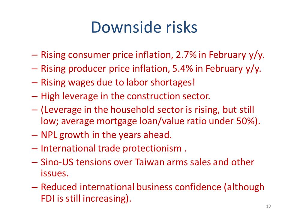 Downside risks – Rising consumer price inflation, 2.7% in February y/y.