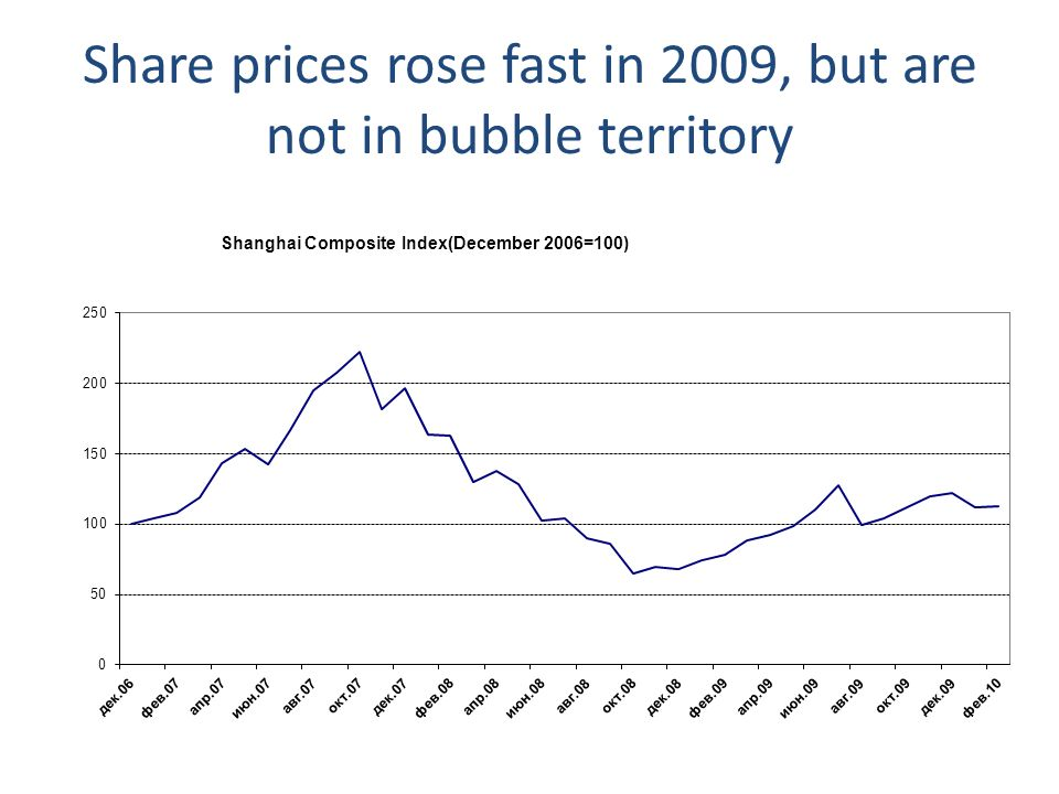 Share prices rose fast in 2009, but are not in bubble territory 11