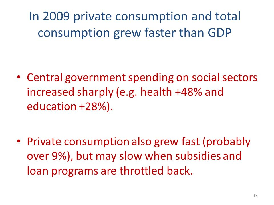 In 2009 private consumption and total consumption grew faster than GDP Central government spending on social sectors increased sharply (e.g.